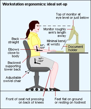 Workstation Posture